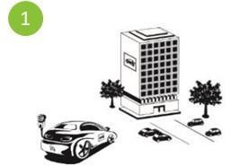Elektromobilität in Immobilien